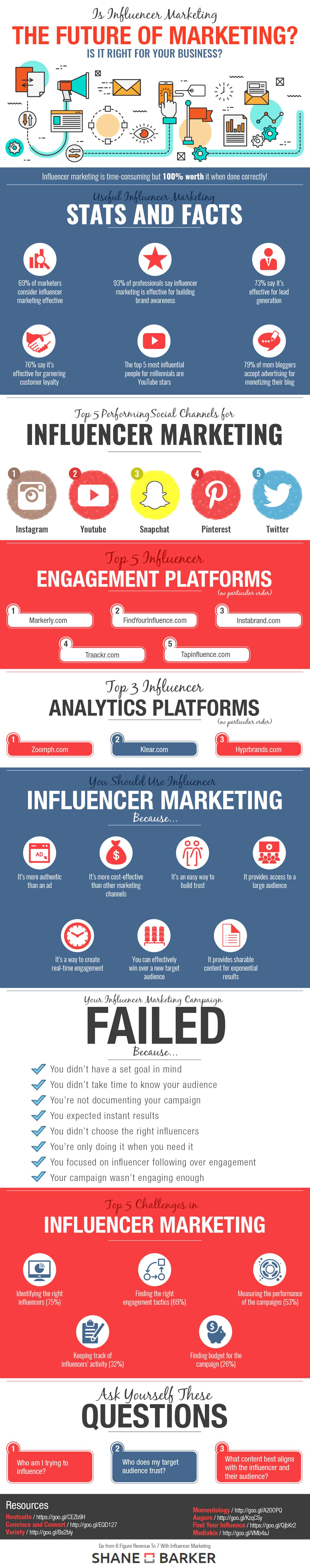 Is-Influencer-Marketing-the-Future-of-Marketing-IG